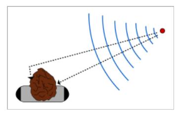 Как създаваме пространствено впечатление чрез стерео микрофонни техники